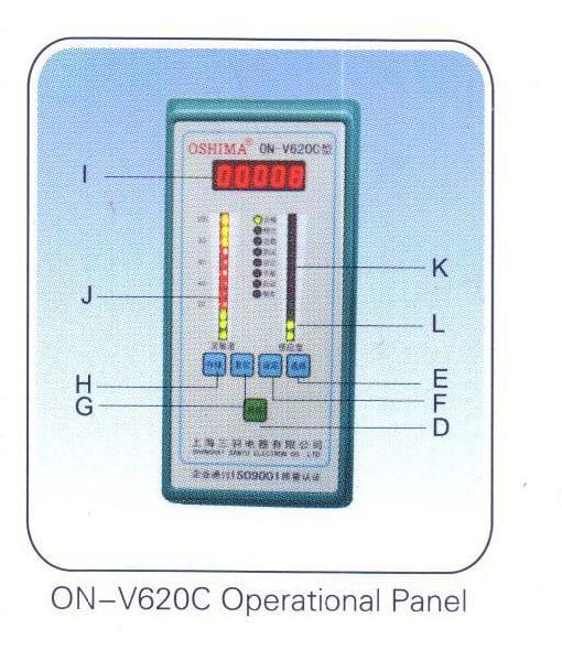 panel-620